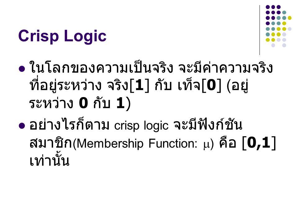 Crisp Logic ในโลกของความเป็นจริง จะมีค่าความจริงที่อยู่ระหว่าง จริง[1] กับ เท็จ[0] (อยู่ระหว่าง 0 กับ 1)